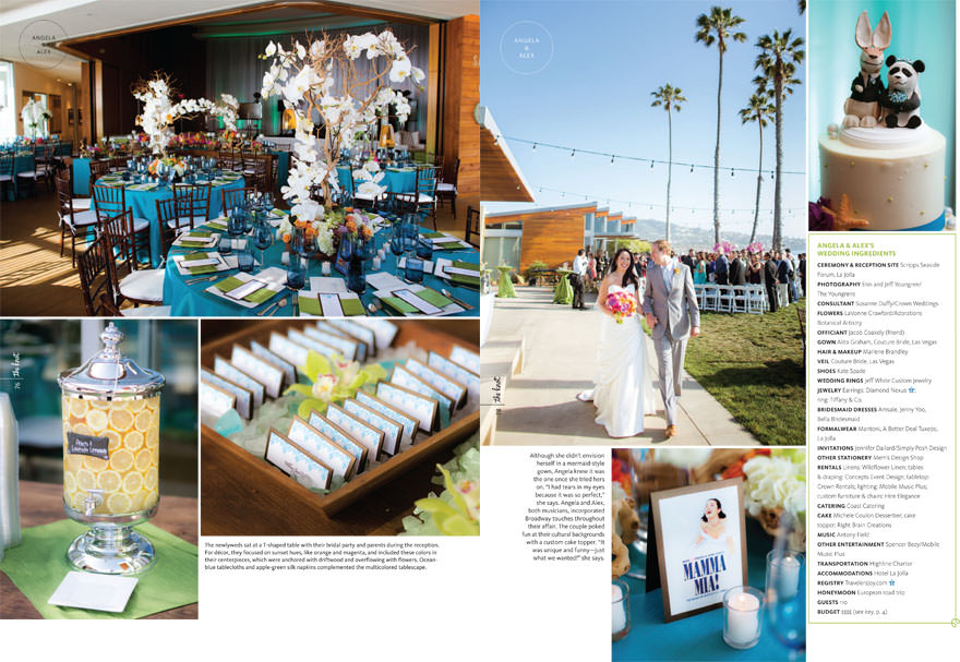Scripps Seaside Forum Feature 2, Photography by The Youngrens.jpg